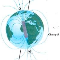La magnétothérapie, un cadeau de la nature